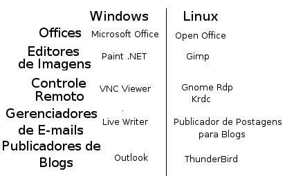 ubuntu-programas.png
